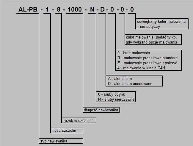 Nawiewnik podłogowy AL-PB