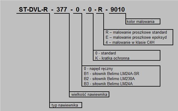 Nawiewniki ST-DVL/R