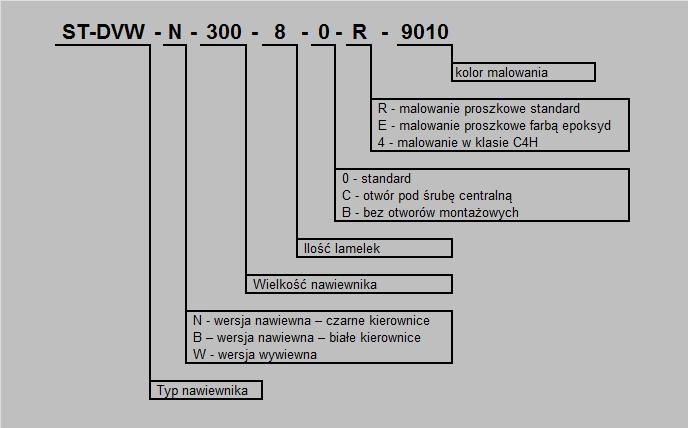 Nawiewniki ST-DVW / ST-DRW