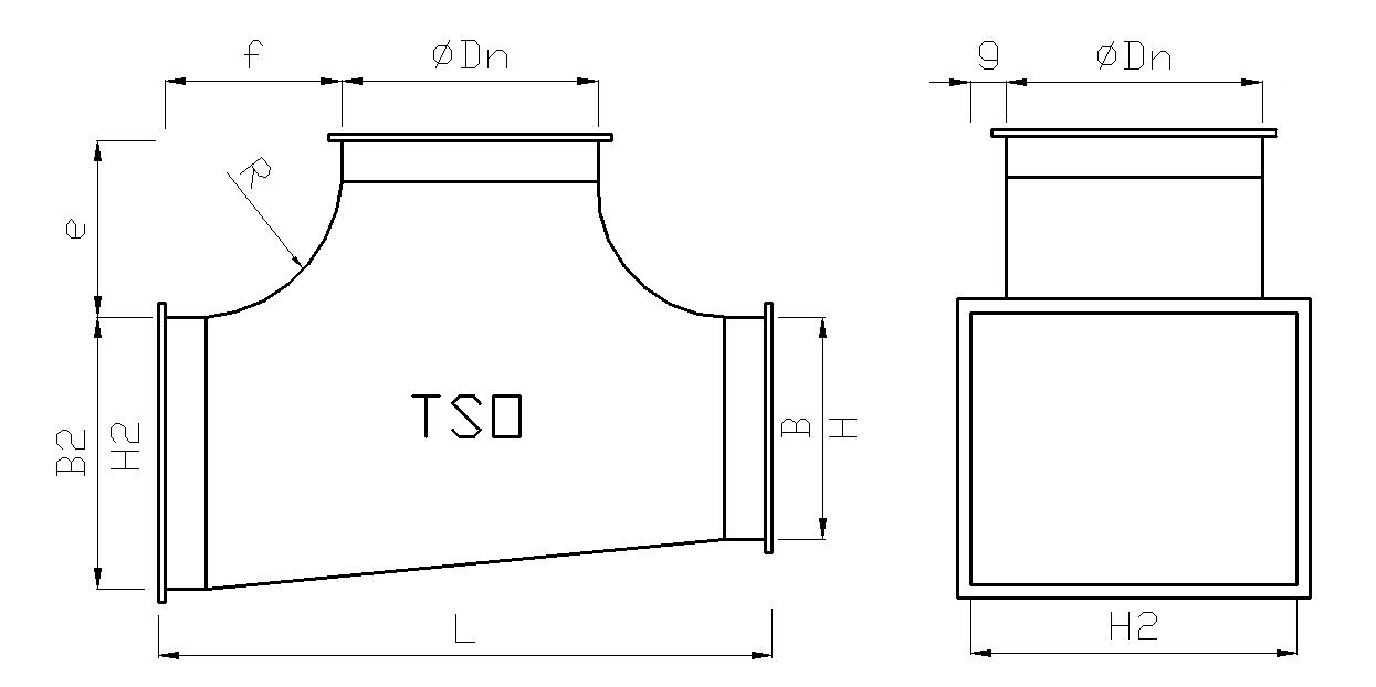 kanały wentylacyjne prostokątne ocynkowane