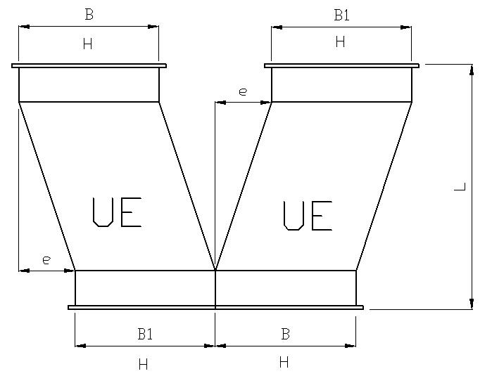 kształtki wentylacyjne prostokątne